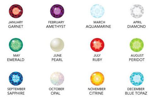 Birthstones by Month: Know Your Birthstone Part 1 - Fashionlanta